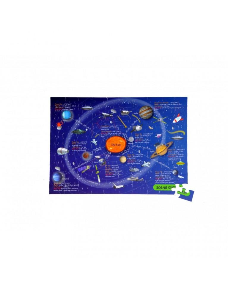 mapa kosmosu puzzle