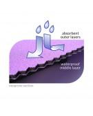 śliniak bibetta ultrabib